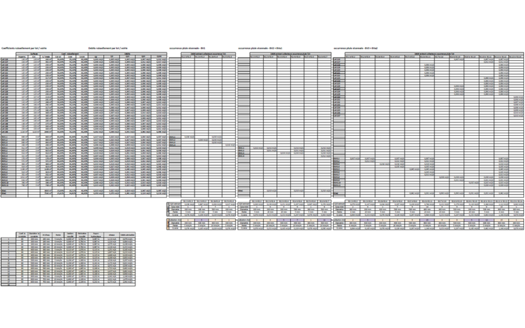 Dimensionnement des collecteurs (sections et pentes des canalisations à mettre en place)