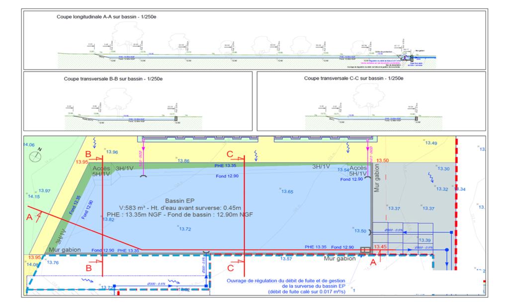 Pièces graphiques : plan de gestion des eaux pluviales avec coupes sur bassin, plan de situation des systèmes de traitement des eaux usées, …